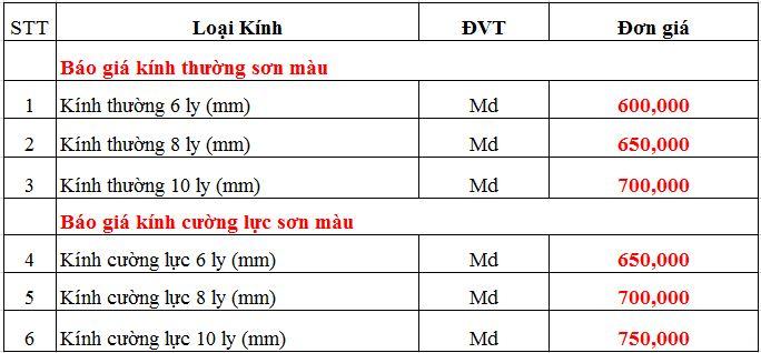 Báo Giá Kính Ốp Bếp Hà Đông